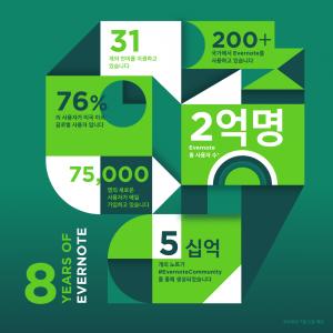 8year_forevernote_korean