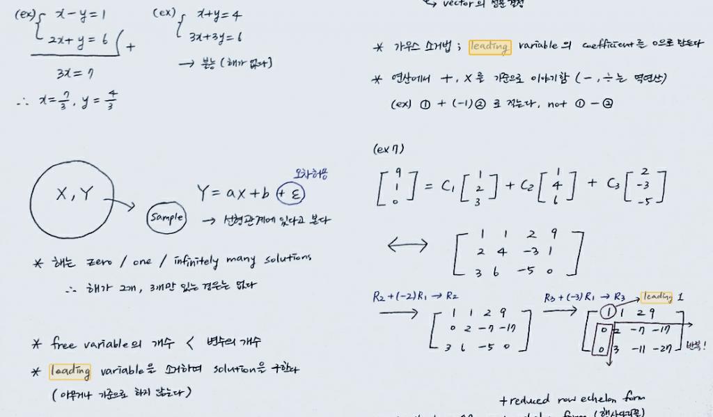 [그림2] 'leading'을 검색했을 때 검색결과; 손글씨도 인식해서 정확하게 찾아냄