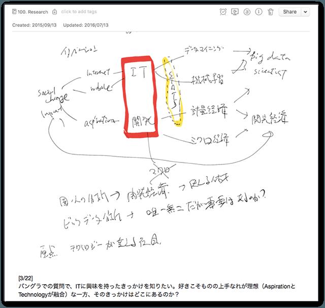 idea-note