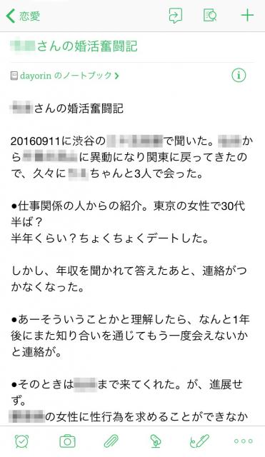memo e1482130783277 blog evernote 日本語版ブログ