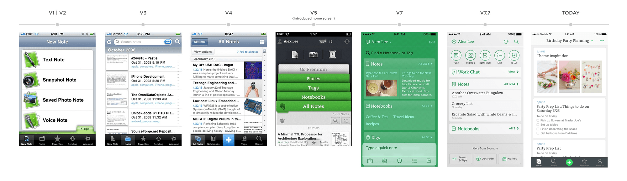 Evolution der Evernote Versionen