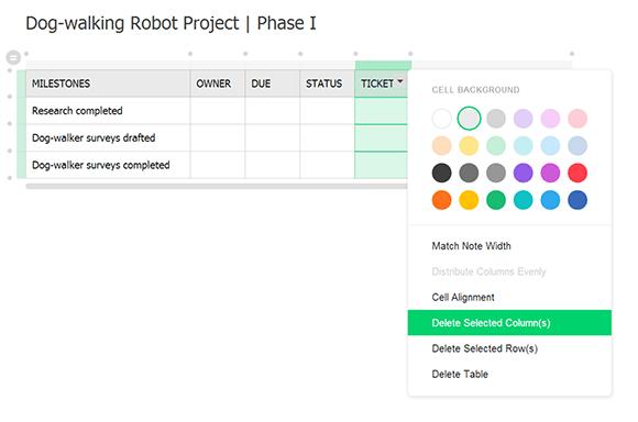Projektplan Tabelle