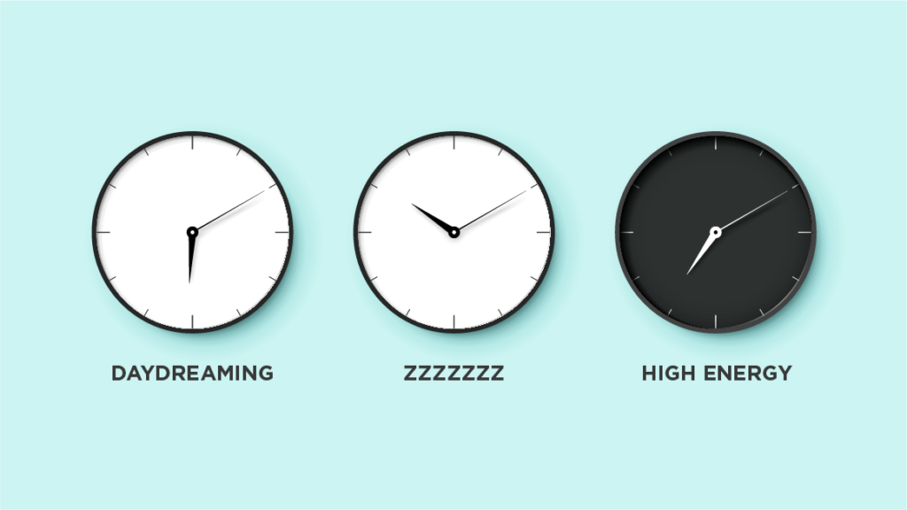 Three Clocks Showing Productive Hours