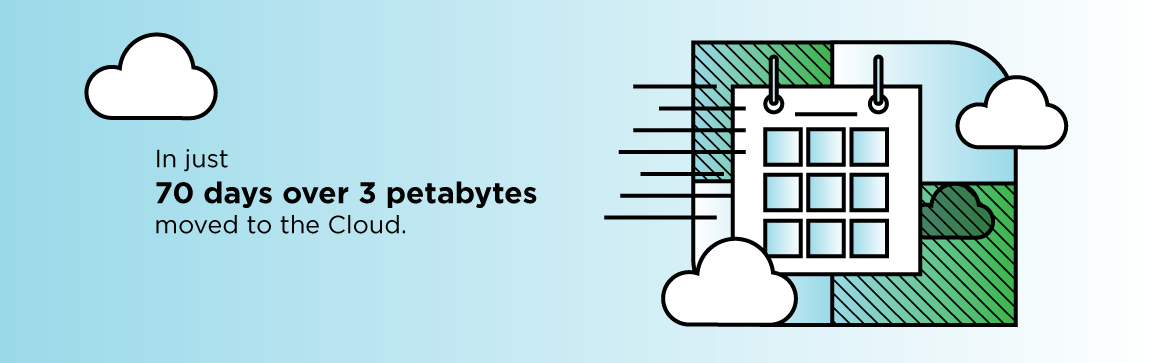 3 petabytes de datos movidos