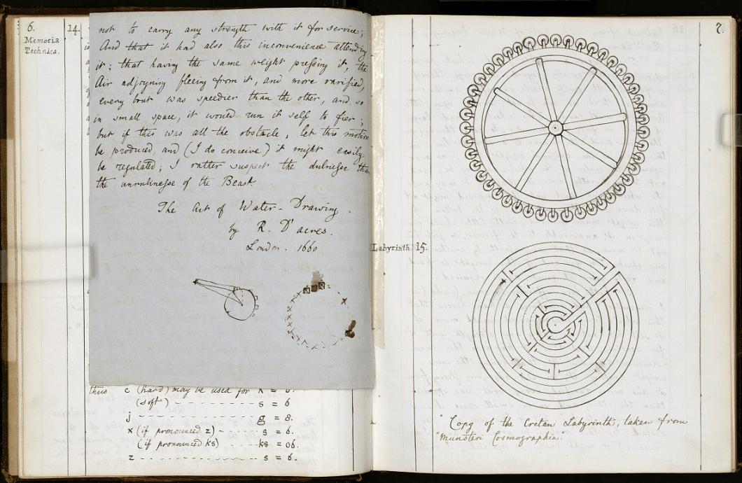 Lewis Carroll cuaderno de apuntes
