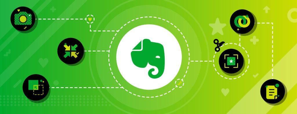 11 Methoden Um Inhalte In Evernote Zu Speichern Evernote Blog