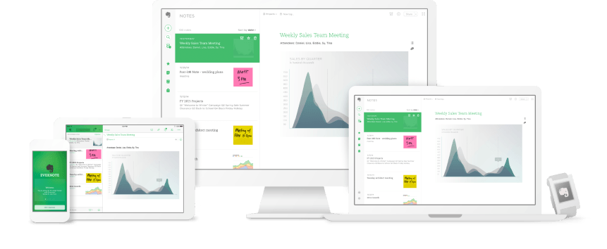 Evernote works across all devices and platforms