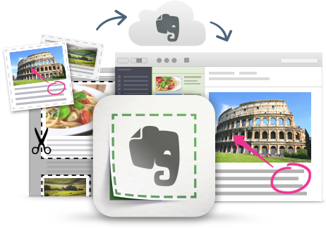 Evernote Web Clipper graphic